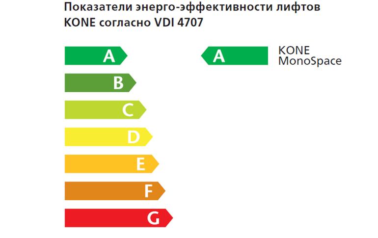 Эко-эффективность